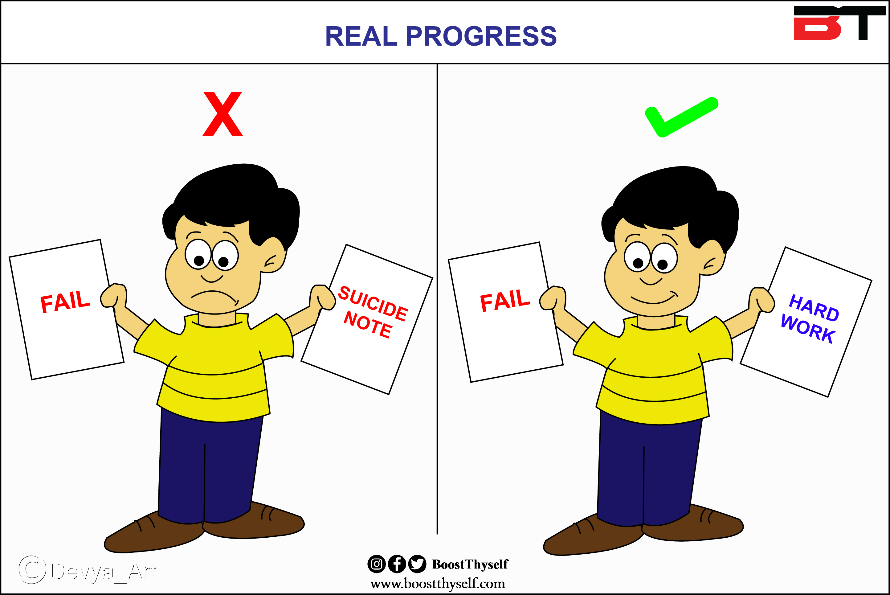 What the Real Progress is?
