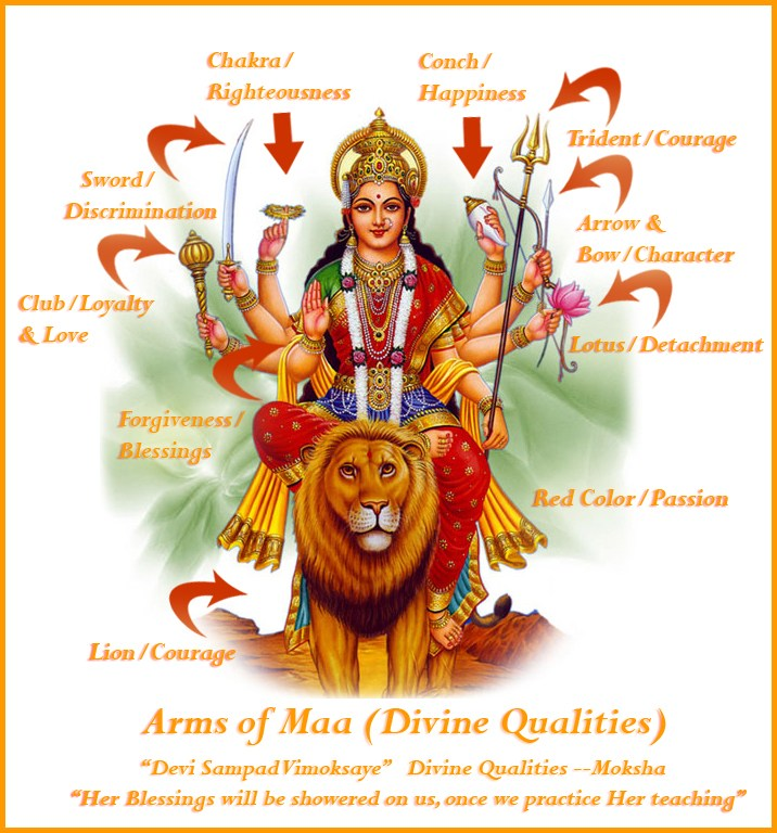 Things you must know about Goddess Durga and festival Durga Puja