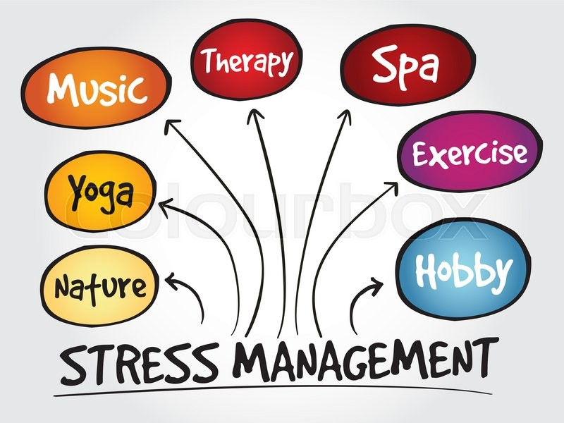 What is Stress? Do you know the ways to overcome it? Read below!
