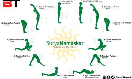Boost Thyself with Surya Namaskar